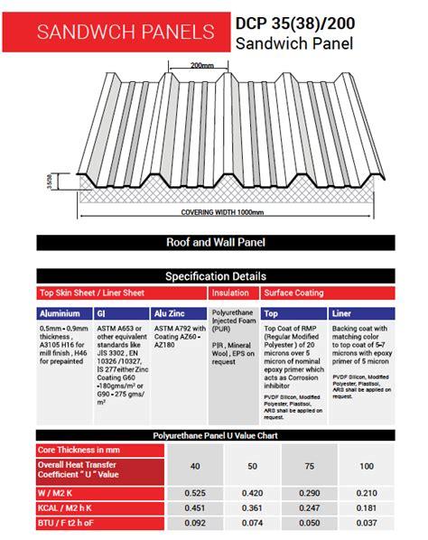 sandwich panels dana group   established group  companies  interests  steeloil