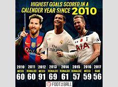 Barcelona Star Messi Shocked As Real Madrid Prepare