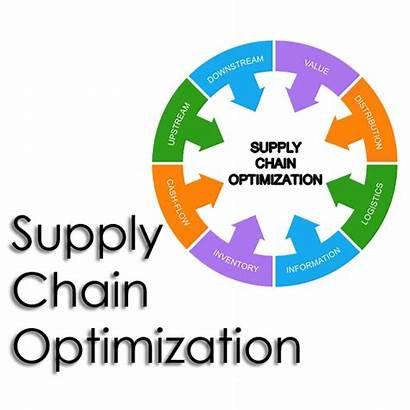 Chain Supply Optimization Sss
