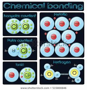 Chemical Bonding Stock Images, Royalty-Free Images ...