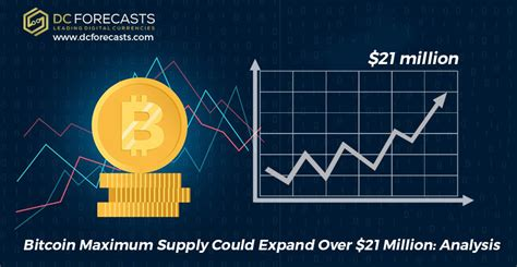 But why did satoshi nakamoto pick that specific number? Bitcoin Maximum Supply Could Expand Over $21 Million: Analysis