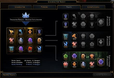 neverwinter build feats rogue trickster guide pve guidescroll executioner
