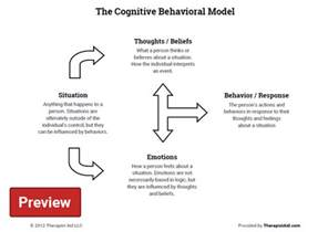 Cognitive Behavioral Therapy ABC Worksheet