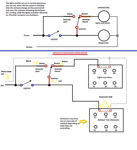 micro switch ansul system wiring diagram square d shunt