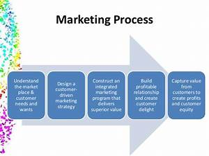 creative writing mfa programs in southern california ucas personal statement helper business plan already written