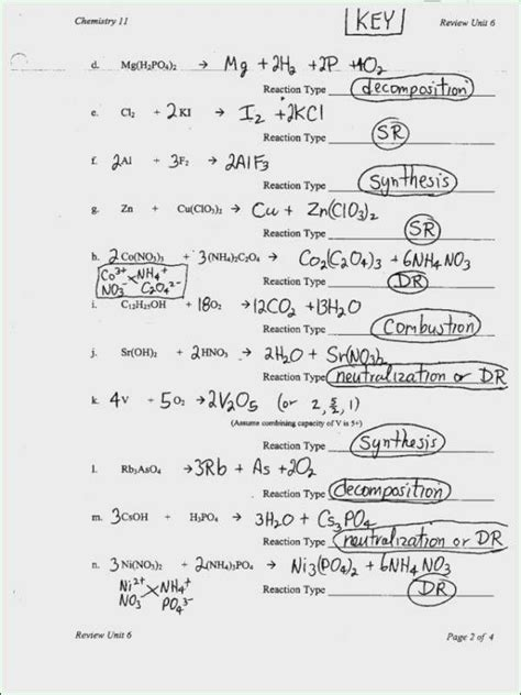 To download free organic reactions pogil answer key you need to pogil evidence for evolution. Types Of Chemical Reactions Worksheet Pogil   Briefencounters
