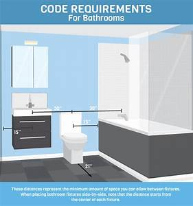 Learn Rules For Bathroom Design And Code
