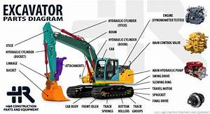 H U0026r Teardown Diagram  Excavator