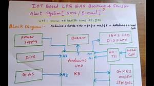 Iot Based Lpg Gas Booking  U0026 Sensor Alert System   Sms    E