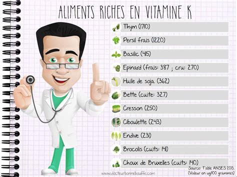 cuisine sans gluten livre aliments les plus riches en vitamine k
