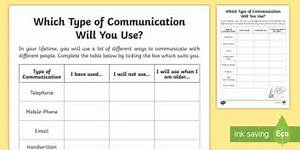 Which Type of Communication Will You Use? Worksheet / Activity