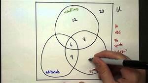 A Venn Diagram Example