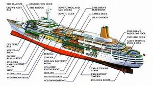 What Part Of The Ship Is Best On A Cruise