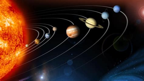 Formation & Motion of Galaxies & Our Solar System Quiz ...