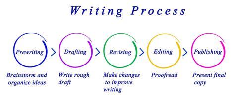 time  writing  step  freelance proposal