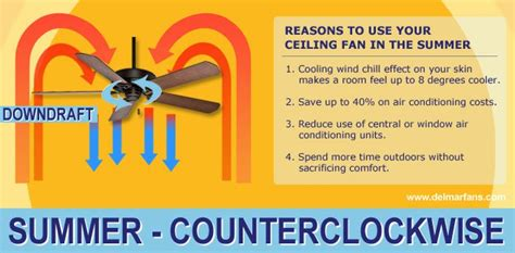 what direction should a ceiling fan turn in the winter ceiling fan direction for summer and winter del mar fans