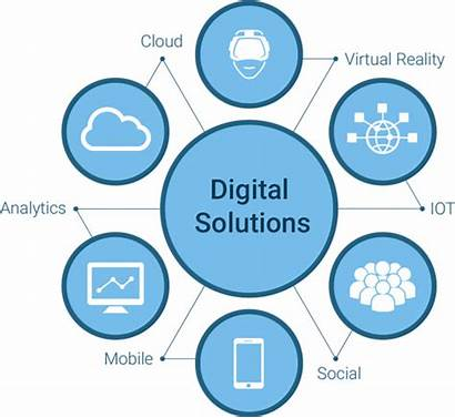 Digital Solutions Services Software I2d Consulting Ambit