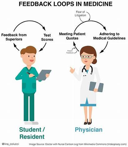 Feedback Loop Medicine Cartoon Student Doctor Key