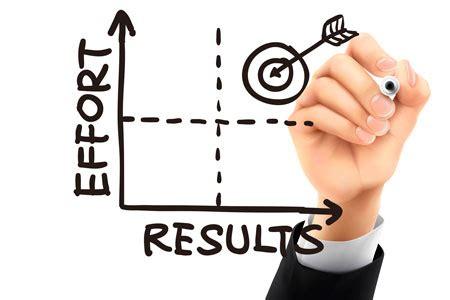 Incentive Plan Design  Compass Total Rewards Short