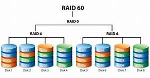 Raid 6 Kapazität Berechnen : benutzerhandbuch f r lacie raid manager raid ~ Themetempest.com Abrechnung