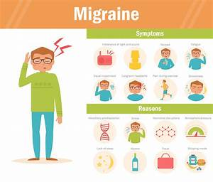 Migraine headaches? How your chiropractor can help. - DR ...