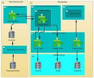Application Architecture Diagrams