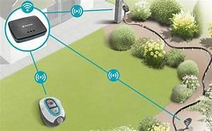 gardena smart system bei hornbach schweiz With katzennetz balkon mit smart garden gardena