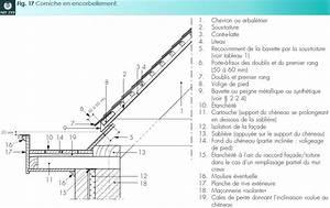 Détails de référence • CSTC