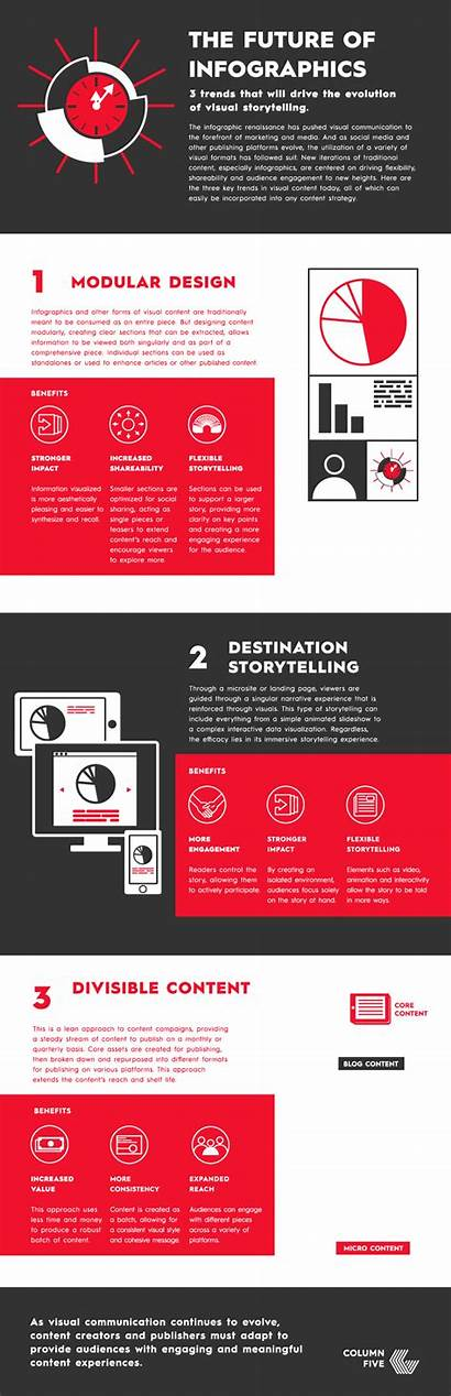 Infographics Future Infographic Predictions Een Photoshop 42bis