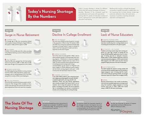 Bsn Nursing Programs In Arizona by Lpn To Bsn Programs Arizona Free Helperlaw