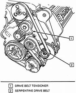 Installation Diagram For Serpentine Belt For A 96 Cadillac