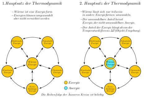 bindungsenergie berechnen chemie bindungsl nge und