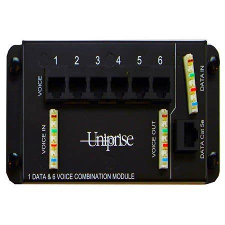 Commscope Uniprise Unmdu Cdm Voice