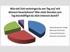 Umfrage Archives Face2Face