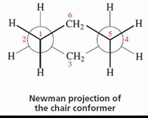Cyclohexane Structure In Newman Projection
