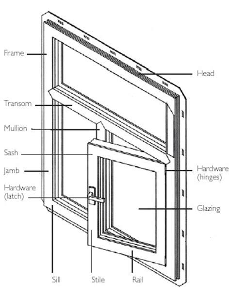 energy efficient windows     eco home