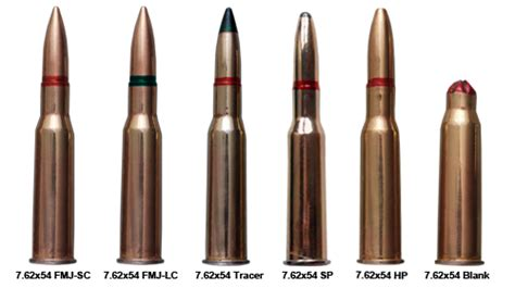 7.62x54 mm cartridges - Arsenal JSCo. - Bulgarian