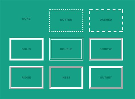 Div Border Css by Border Style Codrops Css Reference