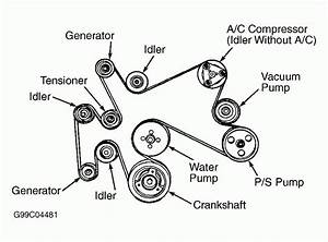 2002 Ford Expedition Engine Diagram