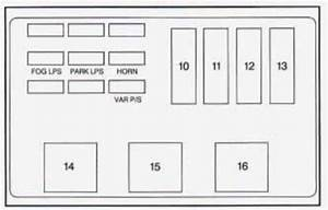 Pontiac Grand Prix Mk5  Fifth Generation  1995  - Fuse Box Diagram