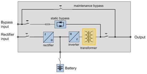 Up Bypas Switch Wiring Diagram by Transformer Free Transformer Based Ups Differences