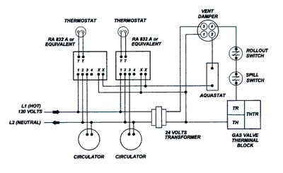 system troubleshooting zone heating system troubleshooting