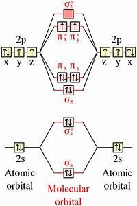 File Valence Orbitals Of Oxygen Atom And Dioxygen Molecule