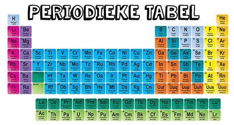 als oor die periodieke tabel physical science bible