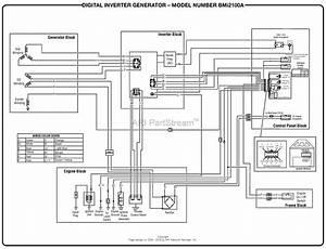 Homelite Bmi2100a Digital Inverter Generator Parts Diagram