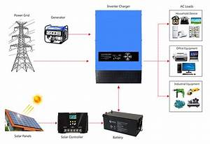 Ls Low Frequency Inverter For Home Use 1000w-6000w