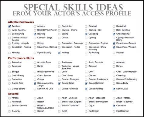 resume example for skills section resume skills examples ingyenoltoztetosjatekok com