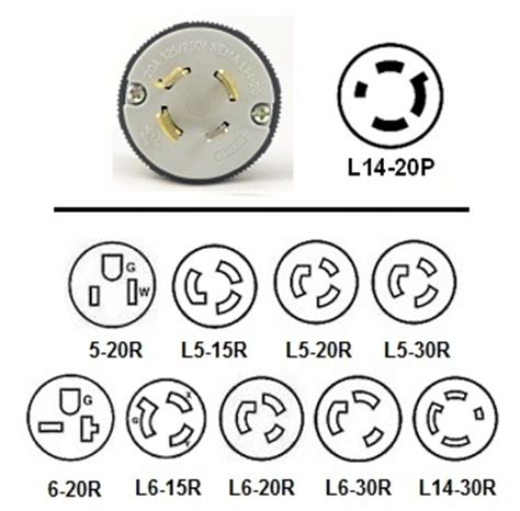 p power cord plug adapters twist lock   plug