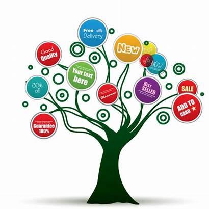 Ecommerce Consumer Point Commerce