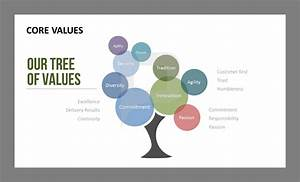 ppt tempelate try something new and present your company s core values
